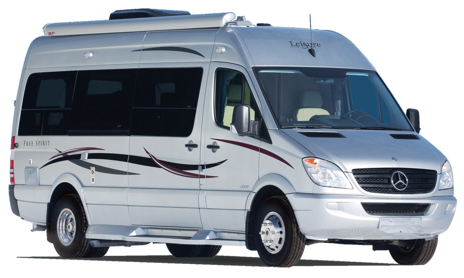 What are the different types of rvs rvs and specialties blog for Motor homes to rent