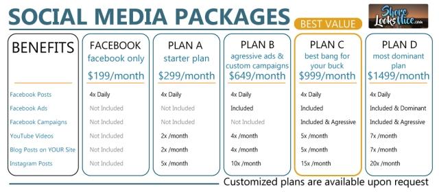 rv social media package rates