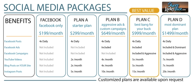 sln-social-media-packages-image-